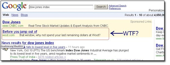 Dow Jones Woot Ad