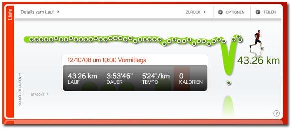 Marathon Statistik