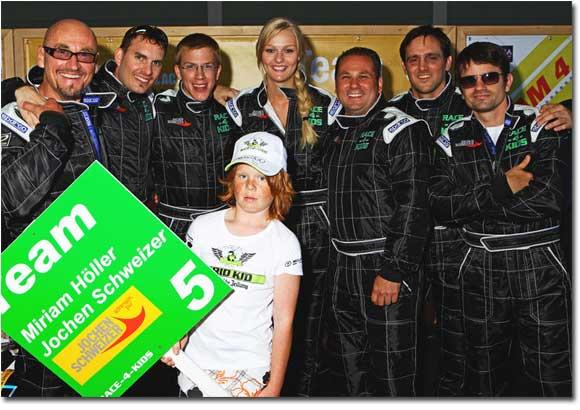 Team Jochen Schweizer